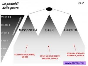 TNEPD-Piramidi-della-paura-4a-300x225.jpg