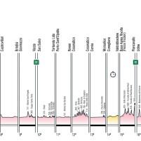 Giro2020_alt_generale_fraele